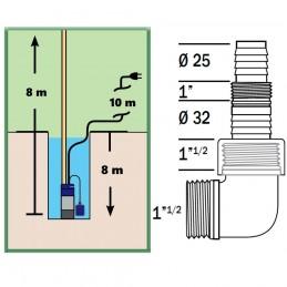 Pompa LAVOR Sommersa Elettropompa acciaio inox 750W per acque sporche torbide
