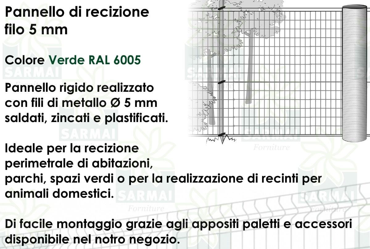 DESCRIZIONE PANNELLO RECINZIONE